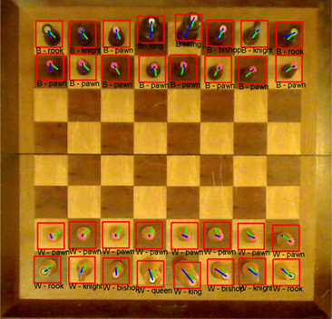 chess computer vision piece classification